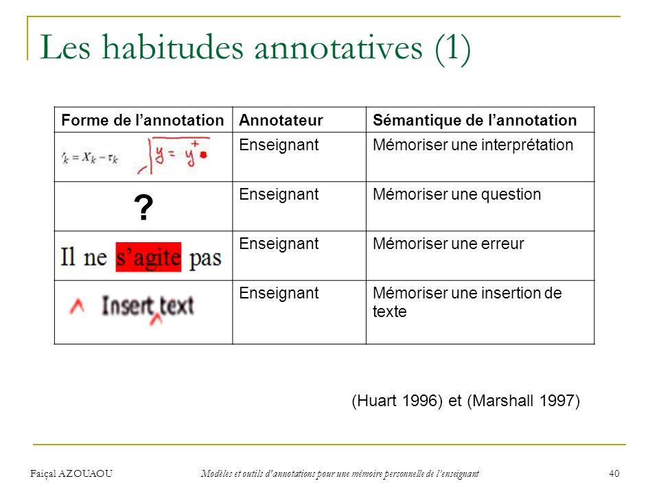 Faiçal AZOUAOU Modèles et outils d'annotations pour une mémoire personnelle de lenseignant 40 Les habitudes annotatives (1) Forme de lannotationAnnota