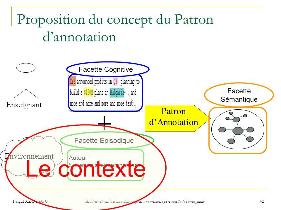 Faiçal AZOUAOU Modèles et outils d'annotations pour une mémoire personnelle de lenseignant 42 Proposition du concept du Patron dannotation Auteur Situ