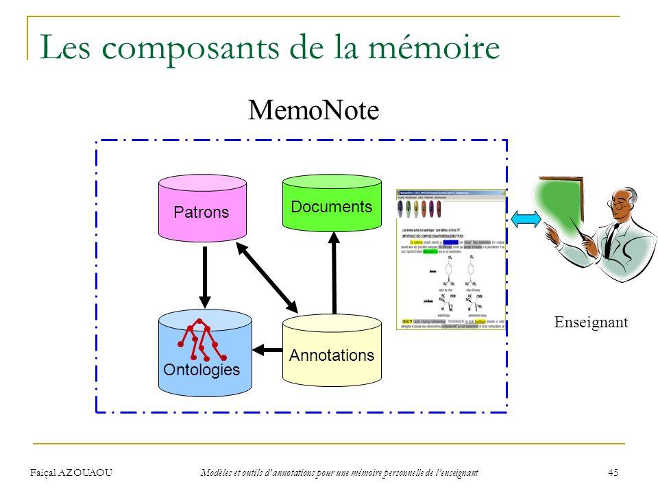 Faiçal AZOUAOU Modèles et outils d'annotations pour une mémoire personnelle de lenseignant 45 Les composants de la mémoire Enseignant MemoNote Annotat
