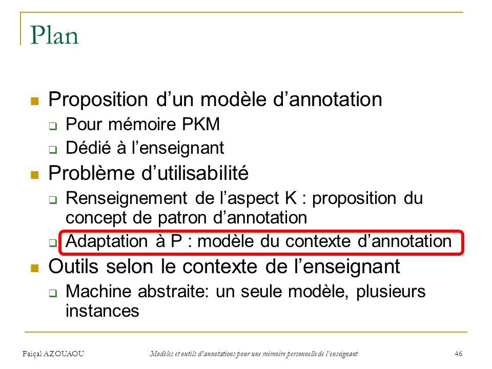 Faiçal AZOUAOU Modèles et outils d'annotations pour une mémoire personnelle de lenseignant 46 Plan Proposition dun modèle dannotation Pour mémoire PKM