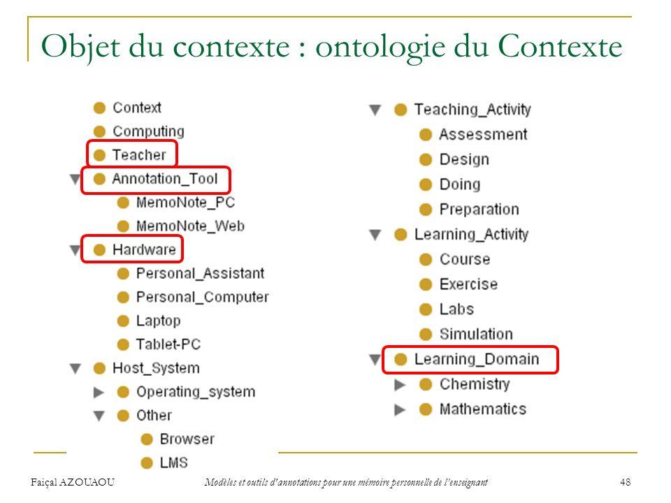 Faiçal AZOUAOU Modèles et outils d'annotations pour une mémoire personnelle de lenseignant 48 Objet du contexte : ontologie du Contexte