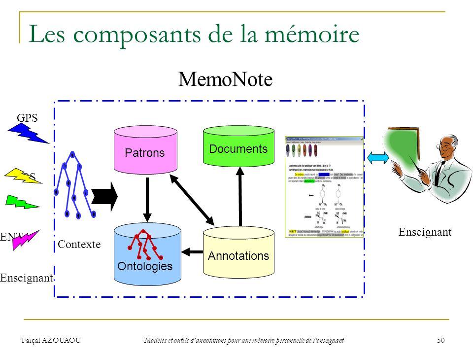 Faiçal AZOUAOU Modèles et outils d'annotations pour une mémoire personnelle de lenseignant 50 Les composants de la mémoire Enseignant MemoNote Annotat