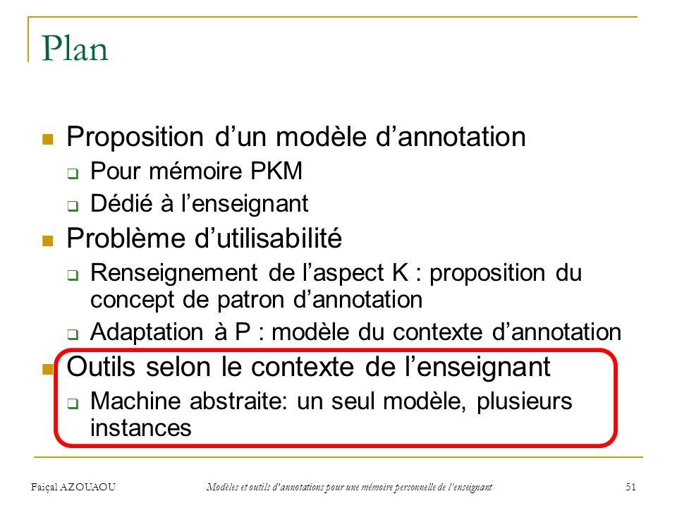 Faiçal AZOUAOU Modèles et outils d'annotations pour une mémoire personnelle de lenseignant 51 Plan Proposition dun modèle dannotation Pour mémoire PKM