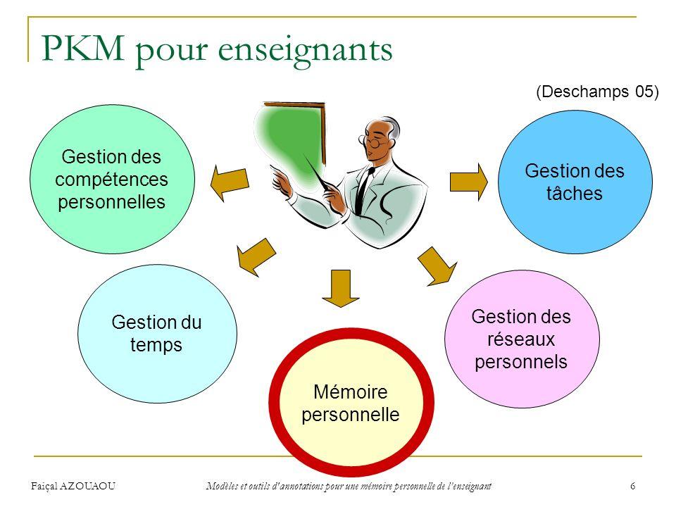 Faiçal AZOUAOU Modèles et outils d'annotations pour une mémoire personnelle de lenseignant 6 PKM pour enseignants Gestion des compétences personnelles