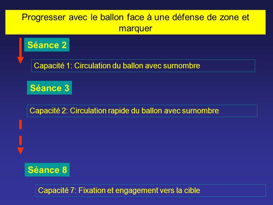 Progresser avec le ballon face à une défense de zone et marquer Capacité 1: Circulation du ballon avec surnombre Capacité 2: Circulation rapide du ballon avec surnombre Séance 2 Séance 3 Séance 8 Capacité 7: Fixation et engagement vers la cible
