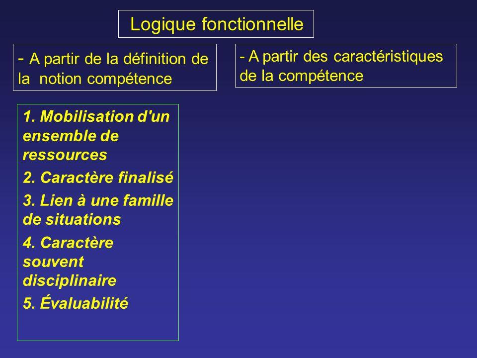 A partir des caractéristiques de la compétence 1.Mobilisation d un ensemble de ressources 2.