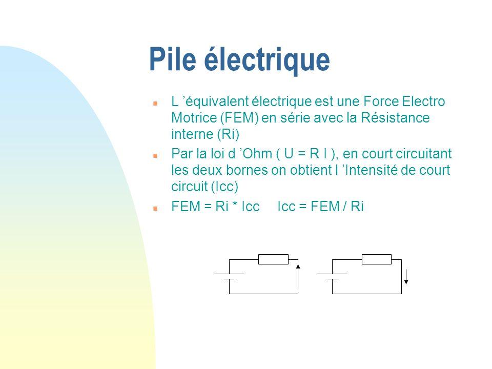 Pile électrique n L équivalent électrique est une Force Electro Motrice (FEM) en série avec la Résistance interne (Ri) n Par la loi d Ohm ( U = R I ),