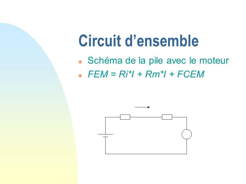 Circuit densemble n Schéma de la pile avec le moteur n FEM = Ri*I + Rm*I + FCEM