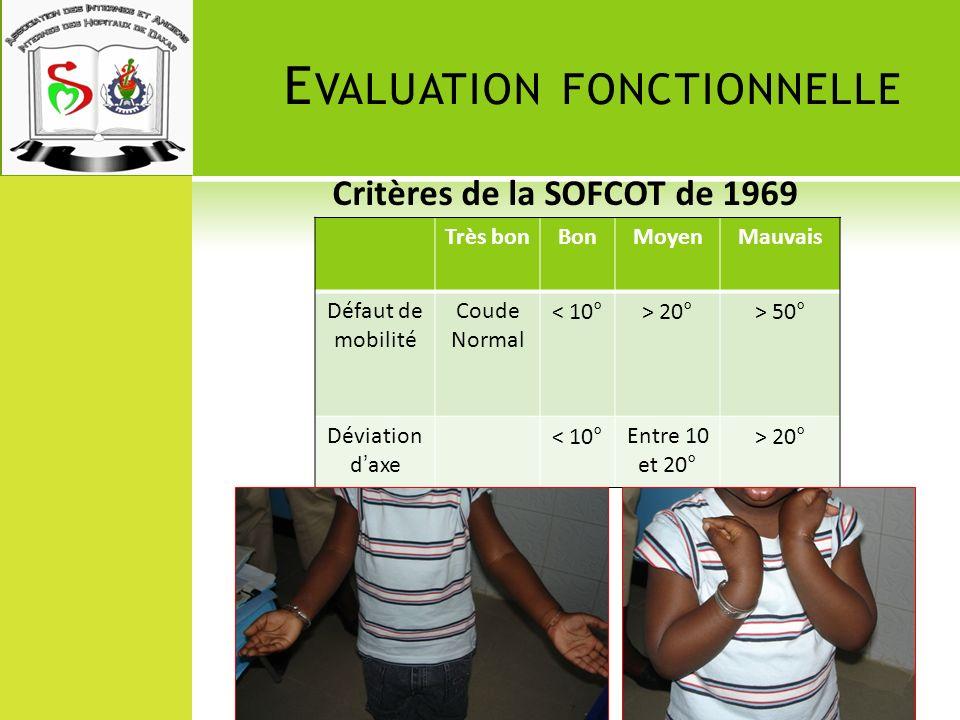 E VALUATION FONCTIONNELLE Critères de la SOFCOT de 1969 Très bonBonMoyenMauvais Défaut de mobilité Coude Normal < 10°> 20°> 50° Déviation daxe < 10°En