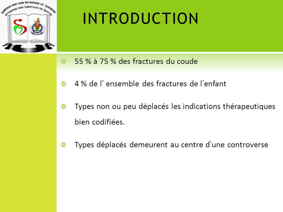 INTRODUCTION 55 % à 75 % des fractures du coude 4 % de l ensemble des fractures de lenfant Types non ou peu déplacés les indications thérapeutiques bi