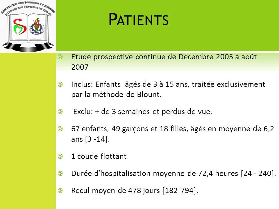 P ATIENTS Etude prospective continue de Décembre 2005 à août 2007 Inclus: Enfants âgés de 3 à 15 ans, traitée exclusivement par la méthode de Blount.