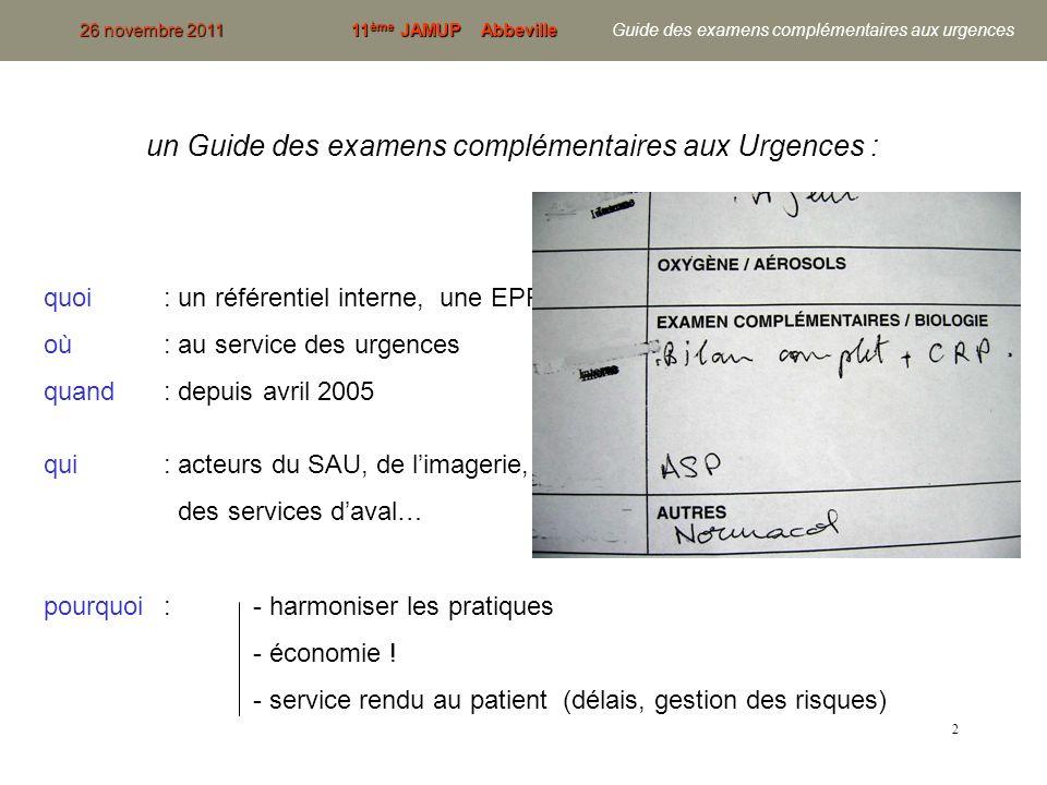 retour sommaire précédentsuivant retour appendicite d après Teicher 1983 et François 1991 Thèse SAU Hautepierre 2004 arbre décisionnel