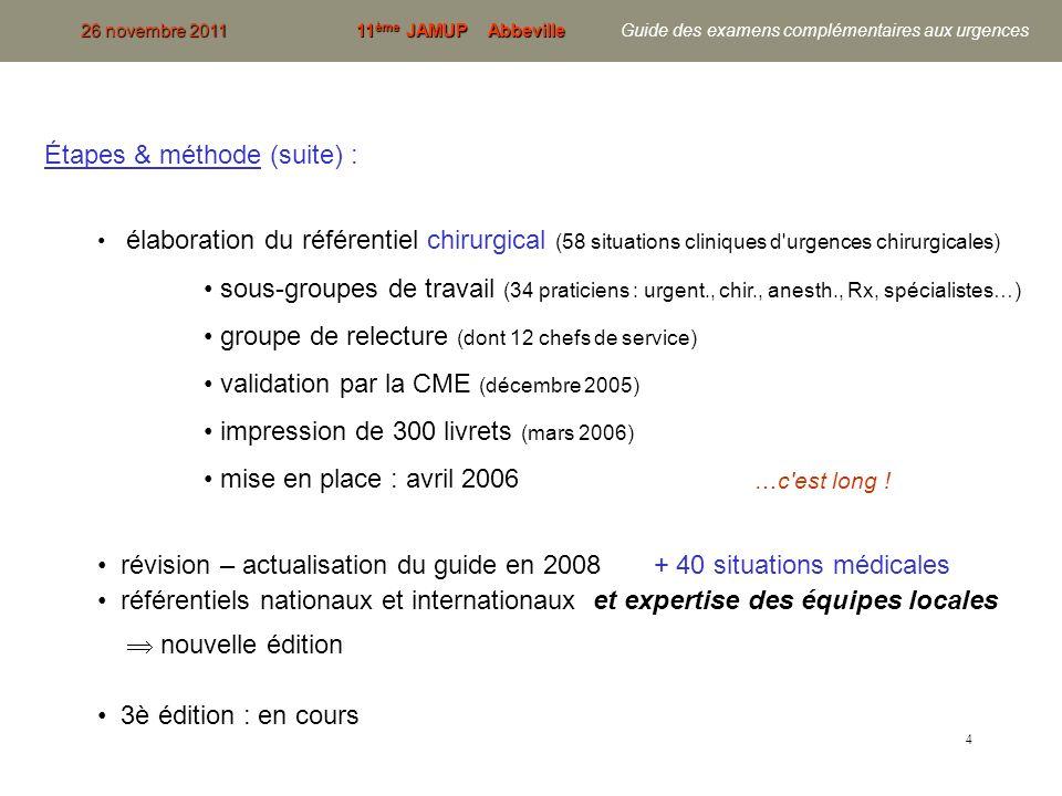 25 consultants 26 novembre 201111 ème JAMUP Abbeville 26 novembre 2011 11 ème JAMUP Abbeville Guide des examens complémentaires aux urgences hospitalisés