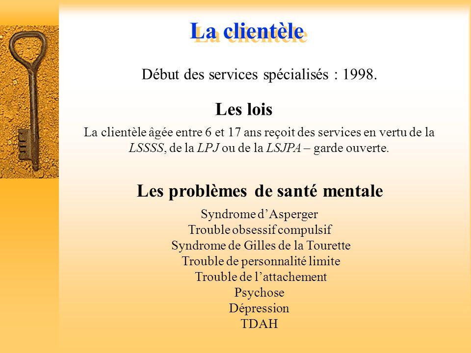 Conditions de réalisation La détermination du Centre Jeunesse de Lanaudière à développer des services et des programmes novateurs. Mandat donné en 199