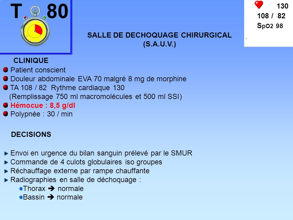 130 108 / 82 S pO2 98 SALLE DE DECHOQUAGE CHIRURGICAL (S.A.U.V.) CLINIQUE Patient conscient Douleur abdominale EVA 70 malgré 8 mg de morphine TA 108 /