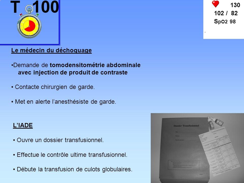 130 102 / 82 S pO2 98 Le médecin du déchoquage Demande de tomodensitométrie abdominale avec injection de produit de contraste Contacte chirurgien de g