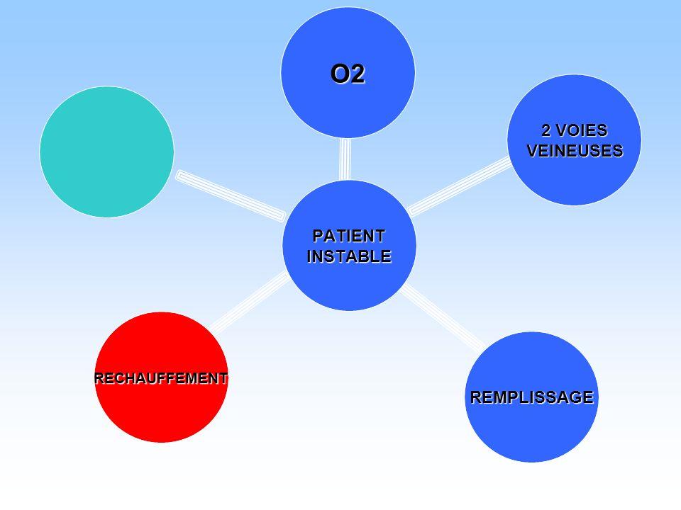 PATIENTINSTABLE O2 2 VOIES VEINEUSES REMPLISSAGERECHAUFFEMENT