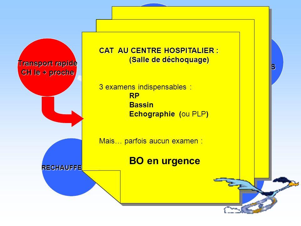 PATIENTINSTABLE O2 VEINEUSES REMPLISSAGERECHAUFFEMENT Transport rapide CH le + proche CAT AU CENTRE HOSPITALIER : (Salle de déchoquage) 3 examens indi