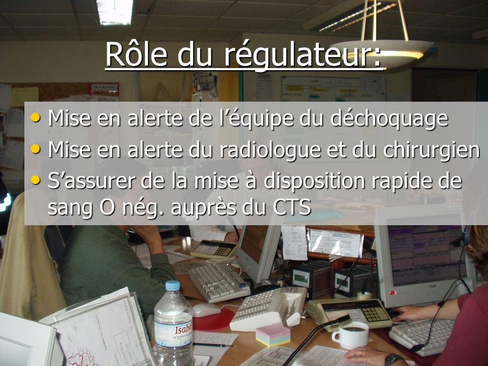 Rôle du régulateur: Mise en alerte de léquipe du déchoquage Mise en alerte de léquipe du déchoquage Mise en alerte du radiologue et du chirurgien Mise