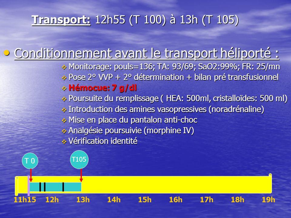 Déchoquage (SAUV) : 13h (T 105) à 13h 30 (T 135) Présents au déchoquage: équipe déchoquage, radiologue, manip.