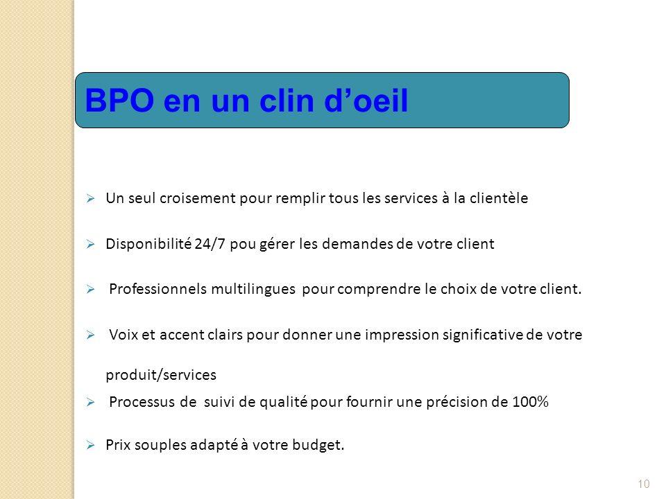 10 Un seul croisement pour remplir tous les services à la clientèle Disponibilité 24/7 pou gérer les demandes de votre client Professionnels multilingues pour comprendre le choix de votre client.