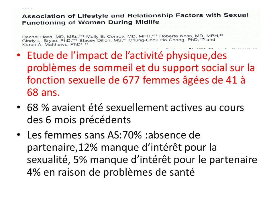 Etude de limpact de lactivité physique,des problèmes de sommeil et du support social sur la fonction sexuelle de 677 femmes âgées de 41 à 68 ans.