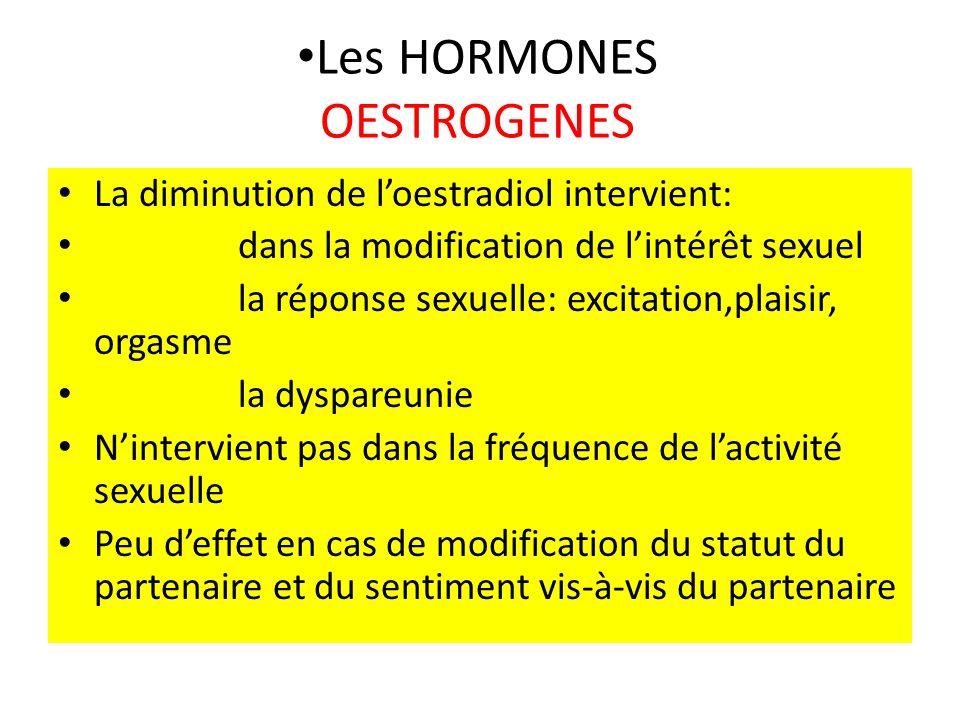 Les HORMONES OESTROGENES La diminution de loestradiol intervient: dans la modification de lintérêt sexuel la réponse sexuelle: excitation,plaisir, orgasme la dyspareunie Nintervient pas dans la fréquence de lactivité sexuelle Peu deffet en cas de modification du statut du partenaire et du sentiment vis-à-vis du partenaire