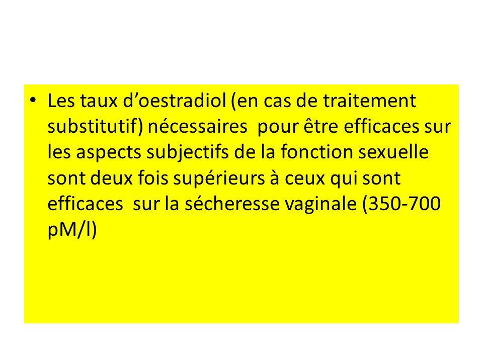 ANDROGENES La pluspart des déficits androgéniques chez la femme sont iatrogènes Conférence de Princeton (2001) a défini les taux dandrogènes: T totale: < 15 ng/dl FT: < 2 pg/ml GERBER et al (2005): le taux de testostérone libre nest pas corrélé avec la satisfaction sexuelle, alors que la pratique de lexercice physique corrèle positivement (chez les femmes en bonne santé mentale)