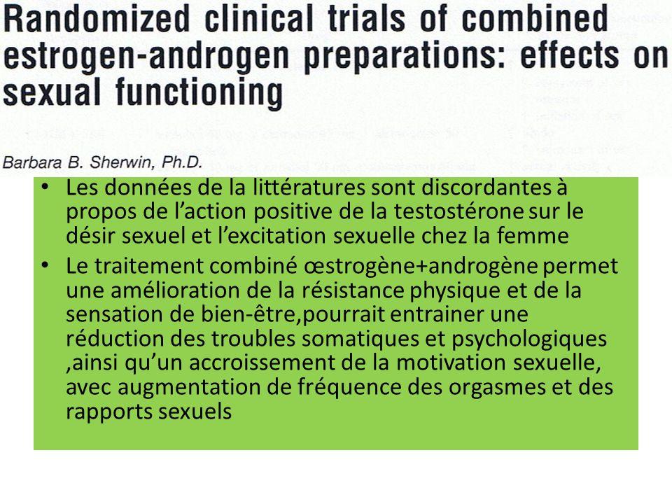 Les résultats du traitement sont dautant plus satisfaisants que la baisse du désir sexuel sest installée en période péri-ou post- ménopausique Mais il y a le risque de effets secondaires