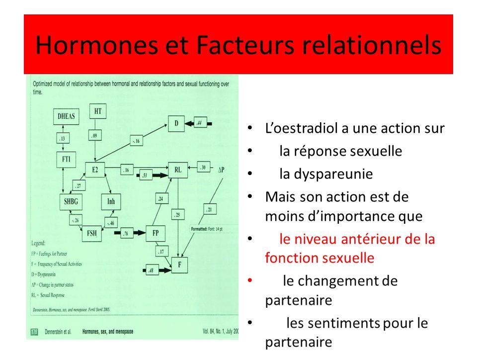La baisse du désir nest pas exclusivement liée aux modifications hormonales mais aussi à lharmonie du couple