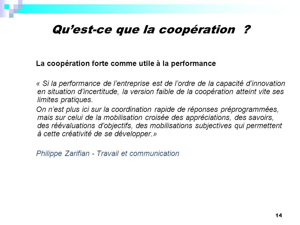 14 La coopération forte comme utile à la performance « Si la performance de lentreprise est de lordre de la capacité dinnovation en situation dincerti