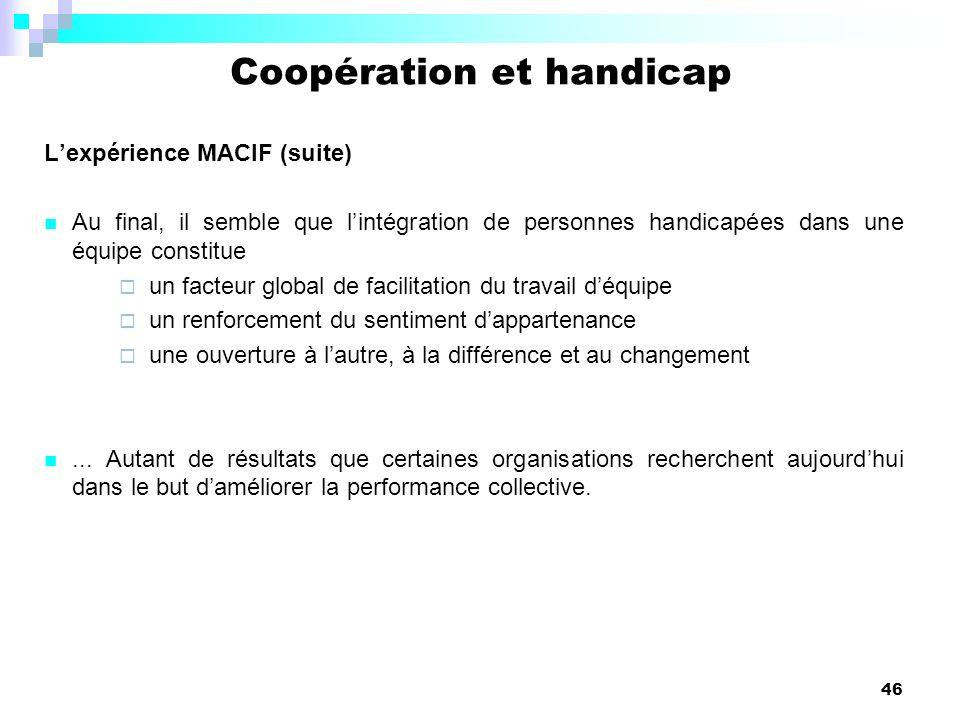 46 Lexpérience MACIF (suite) Au final, il semble que lintégration de personnes handicapées dans une équipe constitue un facteur global de facilitation