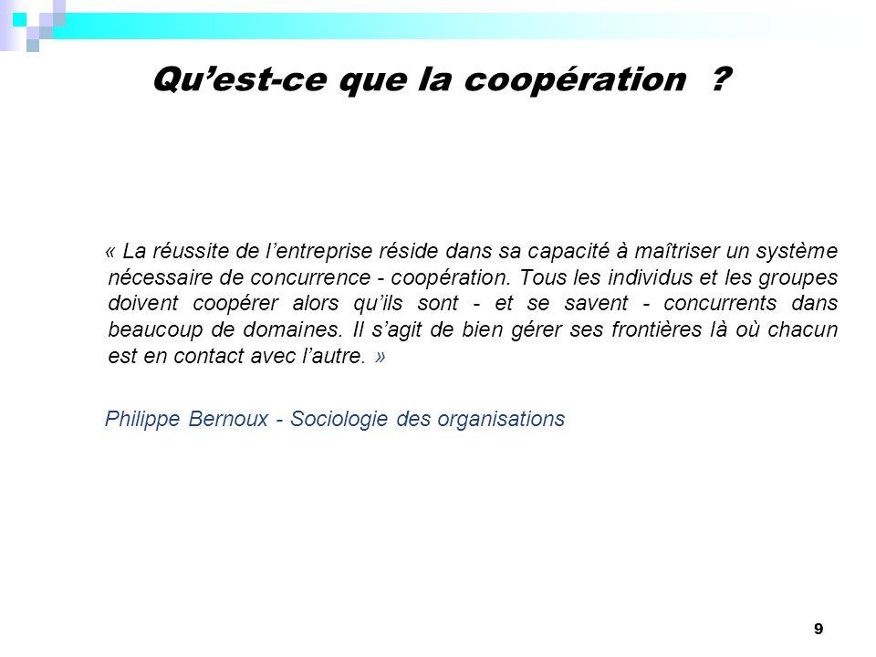 9 « La réussite de lentreprise réside dans sa capacité à maîtriser un système nécessaire de concurrence - coopération. Tous les individus et les group