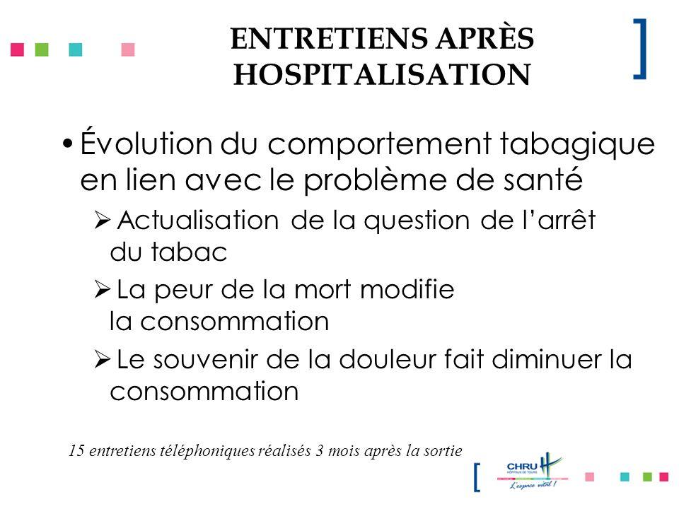 ENTRETIENS APRÈS HOSPITALISATION Évolution du comportement tabagique en lien avec le problème de santé Actualisation de la question de larrêt du tabac