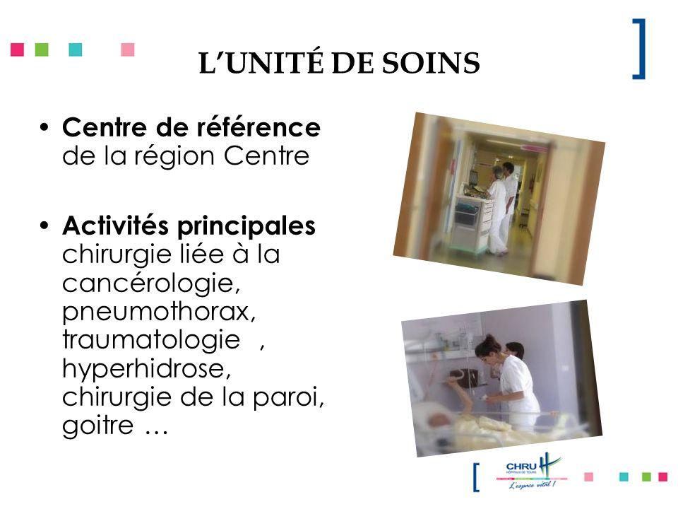 LUNITÉ DE SOINS Centre de référence de la région Centre Activités principales chirurgie liée à la cancérologie, pneumothorax, traumatologie, hyperhidrose, chirurgie de la paroi, goitre …