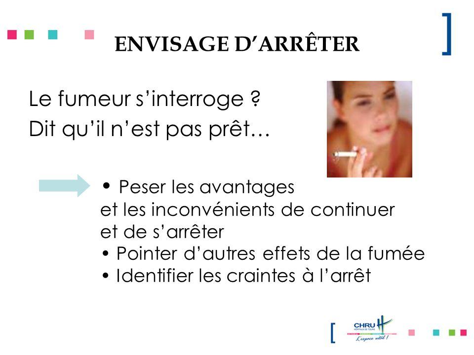 ENVISAGE DARRÊTER Le fumeur sinterroge .