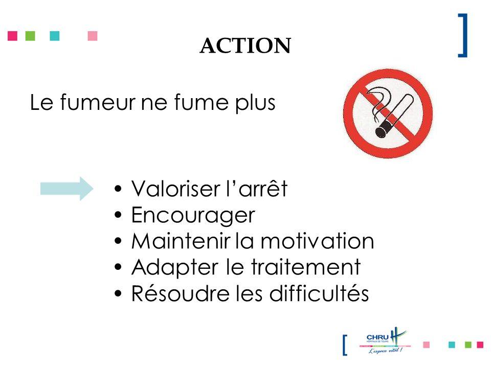 ACTION Le fumeur ne fume plus Valoriser larrêt Encourager Maintenir la motivation Adapter le traitement Résoudre les difficultés