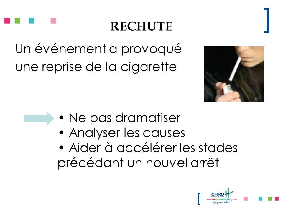 RECHUTE Un événement a provoqué une reprise de la cigarette Ne pas dramatiser Analyser les causes Aider à accélérer les stades précédant un nouvel arrêt