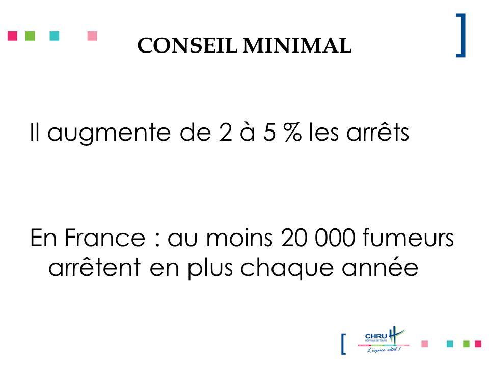 CONSEIL MINIMAL Il augmente de 2 à 5 % les arrêts En France : au moins 20 000 fumeurs arrêtent en plus chaque année
