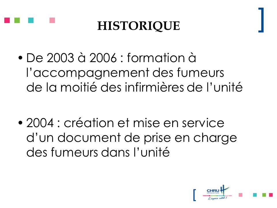 HISTORIQUE De 2003 à 2006 : formation à laccompagnement des fumeurs de la moitié des infirmières de lunité 2004 : création et mise en service dun document de prise en charge des fumeurs dans lunité
