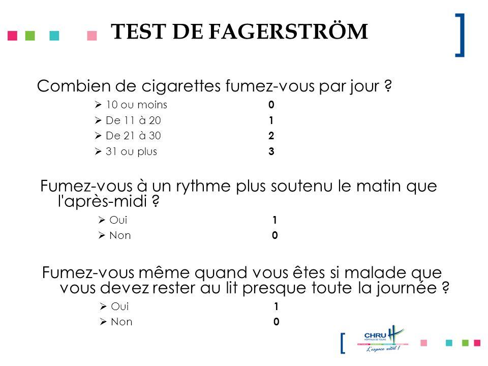 TEST DE FAGERSTRÖM Combien de cigarettes fumez-vous par jour ? 10 ou moins 0 De 11 à 20 1 De 21 à 30 2 31 ou plus 3 Fumez-vous à un rythme plus souten