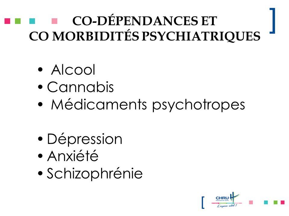 CO-DÉPENDANCES ET CO MORBIDITÉS PSYCHIATRIQUES Alcool Cannabis Médicaments psychotropes Dépression Anxiété Schizophrénie