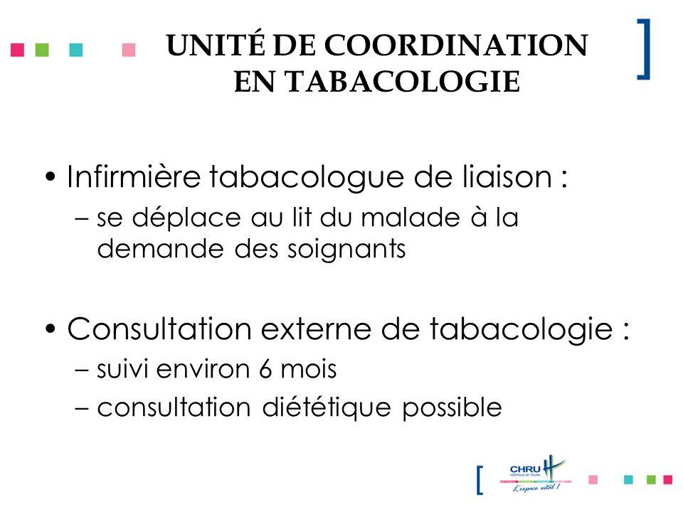 UNITÉ DE COORDINATION EN TABACOLOGIE Infirmière tabacologue de liaison : –se déplace au lit du malade à la demande des soignants Consultation externe