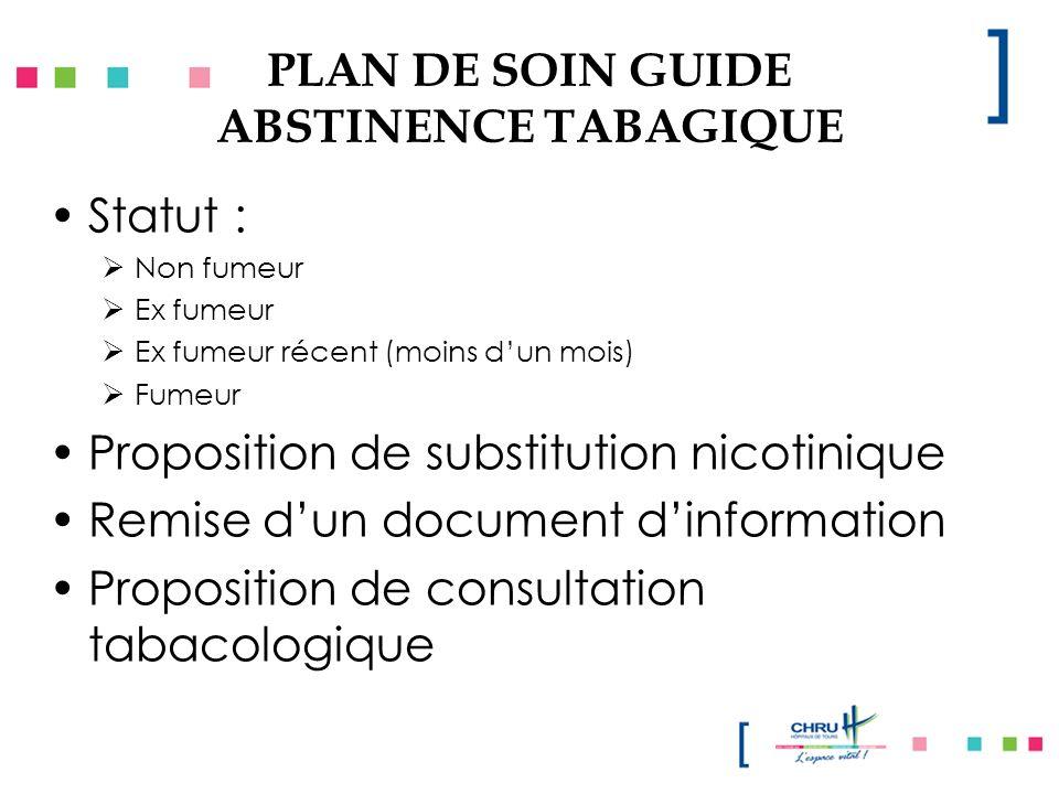 PLAN DE SOIN GUIDE ABSTINENCE TABAGIQUE Statut : Non fumeur Ex fumeur Ex fumeur récent (moins dun mois) Fumeur Proposition de substitution nicotinique