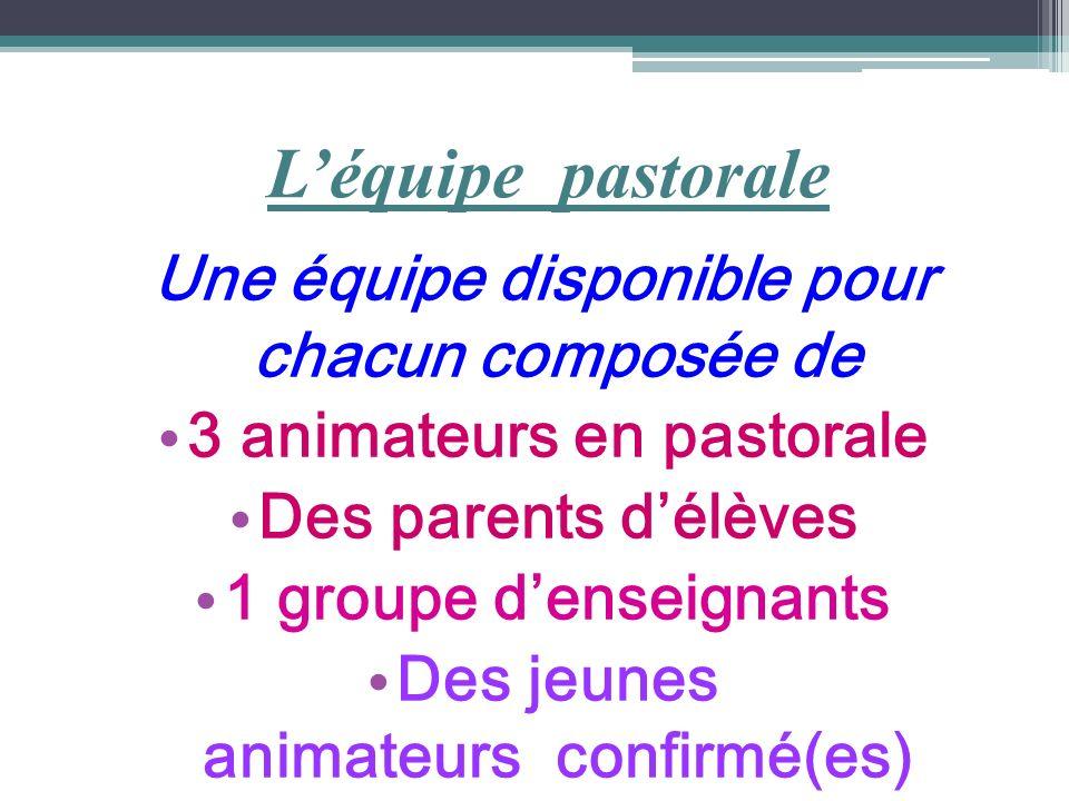 Léquipe pastorale Une équipe disponible pour chacun composée de 3 animateurs en pastorale Des parents délèves 1 groupe denseignants Des jeunes animate