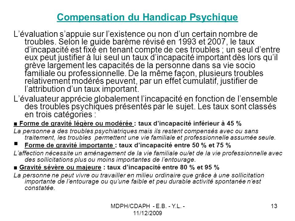 MDPH/CDAPH - E.B. - Y.L. - 11/12/2009 13 Compensation du Handicap Psychique Lévaluation sappuie sur lexistence ou non dun certain nombre de troubles.