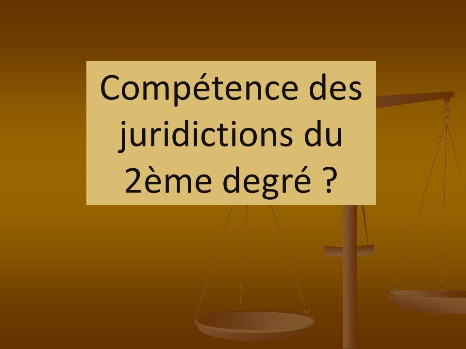 COMPÉTENCE TERRITORIALE Le tribunal compétent est le tribunal dans le ressort duquel se trouve LE DOMICILE DU DÉFENDEUR PRINCIPE NOMBREUSES EXCEPTIONS