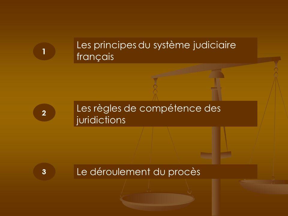 LORGANISATION JUDICIAIRE