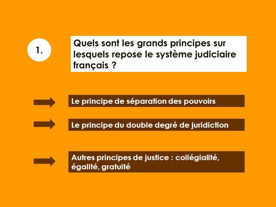 Les principes du système judiciaire français Les règles de compétence des juridictions Le déroulement du procès 1 2 3