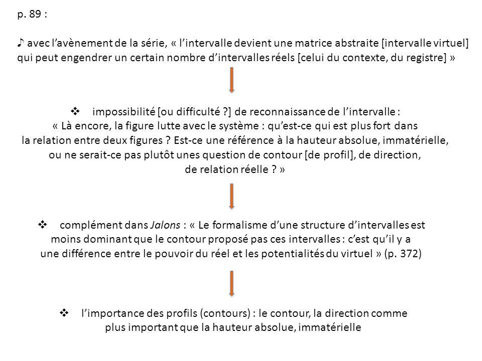 p. 89 : avec lavènement de la série, « lintervalle devient une matrice abstraite [intervalle virtuel] qui peut engendrer un certain nombre dintervalle
